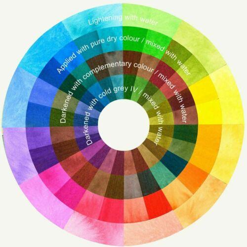 Faber Castell Albrecht Durer Watercolour Water Soluble Marker Pens Set of 10
