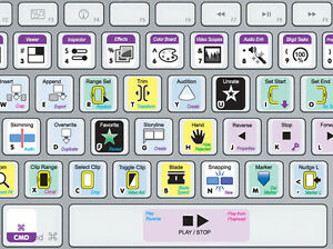 Details about The Best FINAL CUT PRO X Keyboard Shortcut Stickers  Ever   (US & UK QWERTY)