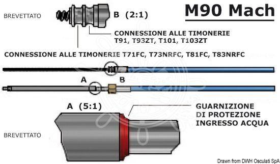 Ultraflex Steuerkabel M90 Mach 19