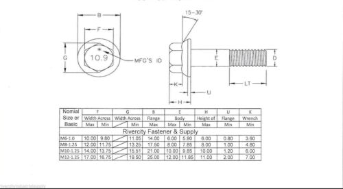 Small Head Flange Hex Bolt 10.9 12mm x 35mm M12x1.25x35 3 M12-1.25x35 J.I.S