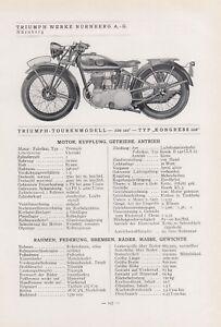 NURNBERG-Typentafel-1935-Triumph-Werke-AG-Victoria-Werke-AG-Typ-Kongress-350