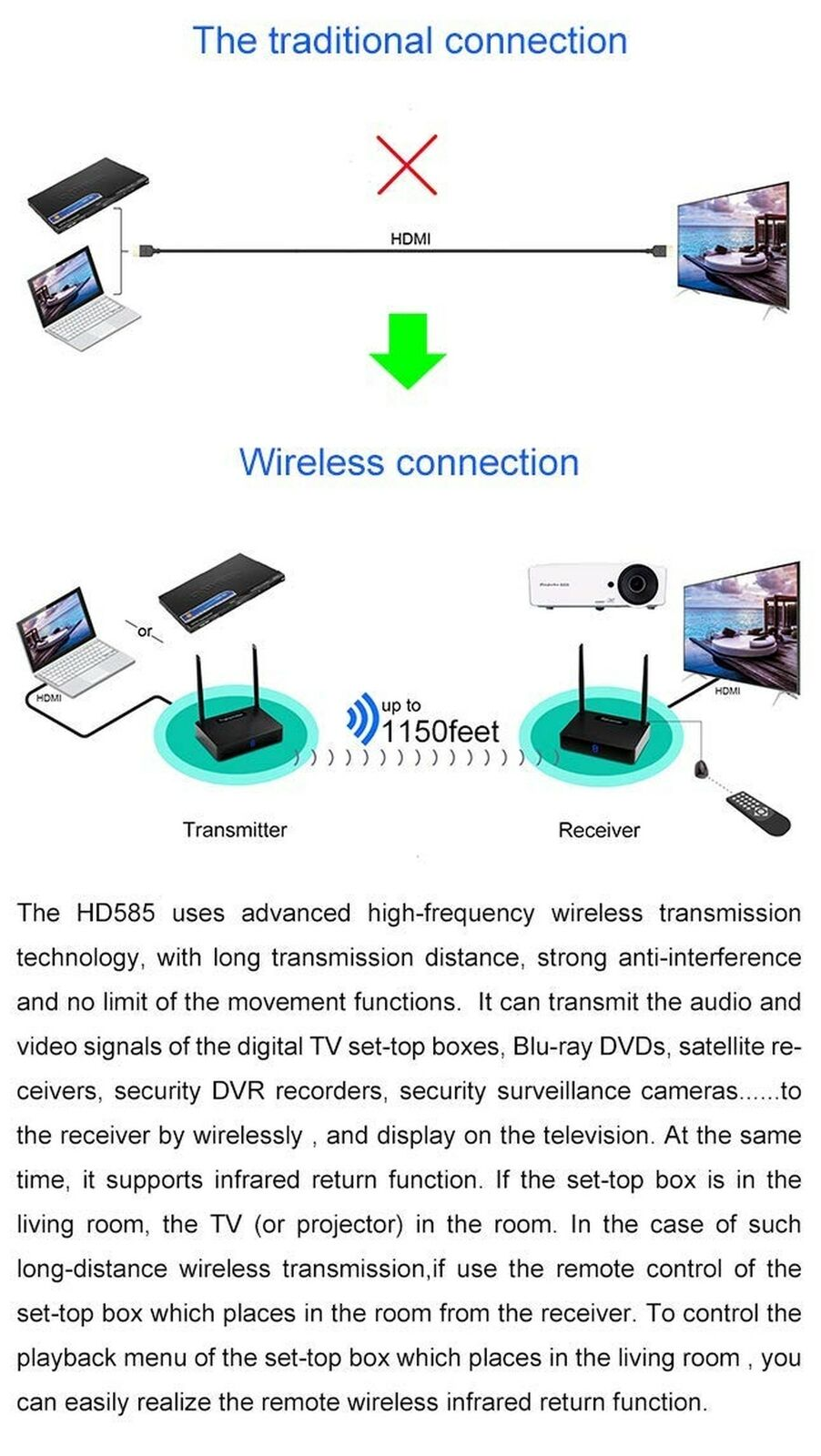 measy HD585-2 Wireless hd kit hdmi transmitter and receiver support 1x2 up to 350m including 2 receivers 1x2