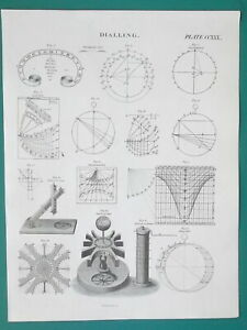 SUNDIALS-Construction-Cylinder-Ring-Universal-Dial-etc-1814-Antique-Print