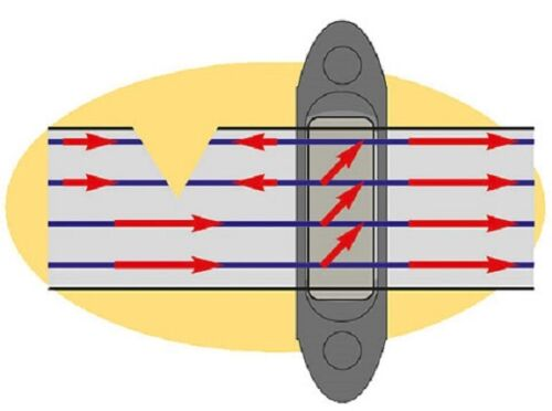 Profi Eckisolator Streckenisolator 5 Stück  Isolator Bandspanner Abspannisolator