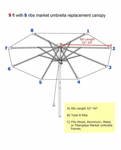 Canopy Only 9ft Replacement Market Umbrella Canopy 8 Ribs in Teal