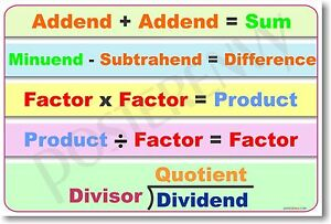 NEW-CLASSROOM-SCHOOL-POSTER-Basic-Math-Operations-Factor-Dividend-Quotient
