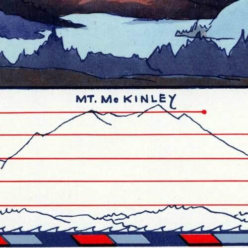 "McKinley National Park Mt Alaska MAP circa 1937-24/"" x 32/"" Art Print Poster"