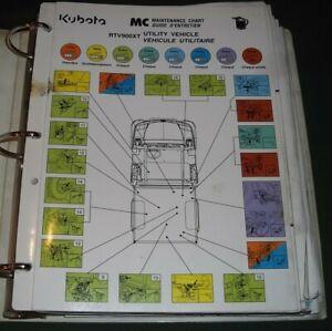 kubota rtv wiring schematic kubota rtv 900 utv utility vehicle service shop repair workshop  kubota rtv 900 utv utility vehicle