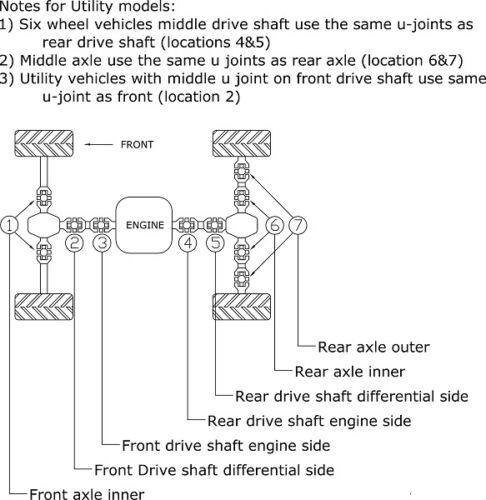 REAR PROP DRIVE SHAFT-DIFF SIDE U-JOINT KAWASAKI BRUTE FORCE 650 4X4i 2006-2013