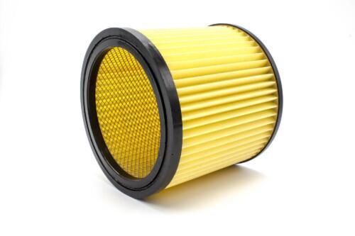 Staubsauger Filter für Thomas Bravo 20 Biturbo Compact 20; 20R; 205