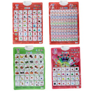 Details about Educational Toy Sound Wall Chart Phonic Poster Language  Learning Cognize Puzzle