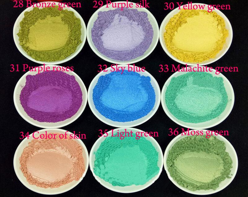 Is Titanium Dioxide Natural Colorant