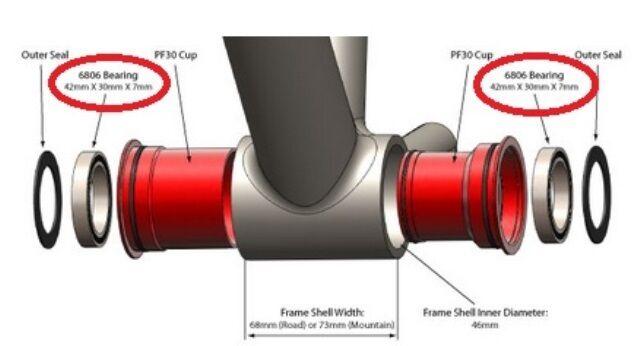 Cannondale//SRAM//TruVativ//FSA//Specialized BB30//PF30 Bottom Bracket Bearings 2