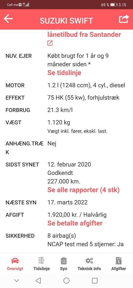 Suzuki Swift, 1,25 DDiS, Diesel