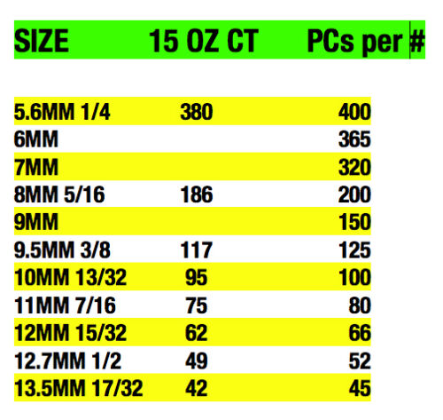 12.7MM 1//2 INCH 3 LBS STEEL SLINGSHOT BALLS