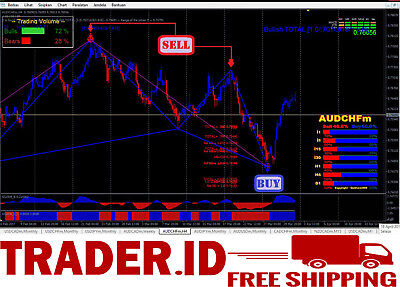 Forex trading system mt4
