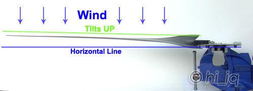 """Coiffe 3 Socket Adapter AIR-X 403 HUB 3 X 62/"""" Wind Turbine générateur de lames"""