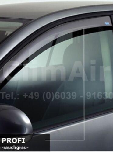 ClimAir Profi derivabrisas Dacia Duster tipo sd 2010-2017 Abe humo gris en la parte delantera