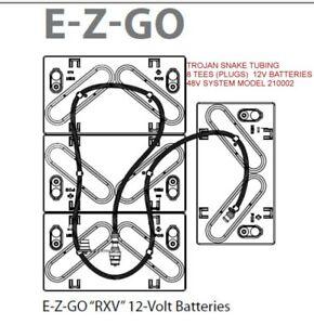 TROJAN-BATTERY-WATERING-SYSTEM-SNAKE-TUBING-48V-6V-BATTERIES-EZ-GO-RXV-YR-2006-gt