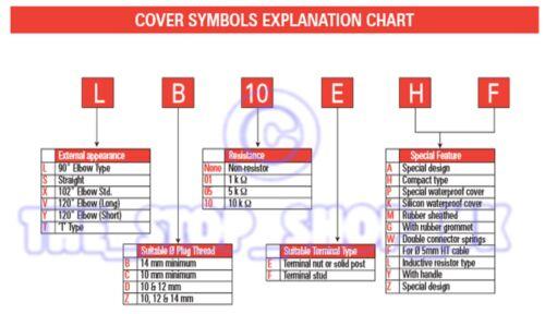 1x NGK Resistor Spark Plug Cap Part Number XD05F BLACK Stock Number 8072