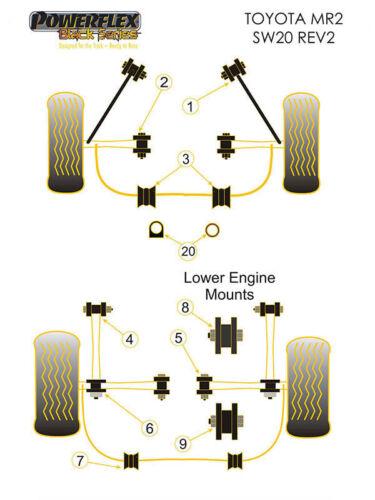 Powerflex Black Tie Bar to Track Control Arm Bush Toyota MR2 91-99 PFR76-306BLK