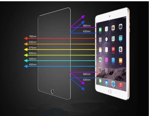 2018 Tempered Glass Anti Blue Light Screen Protector Guard Shield For iPad 9.7