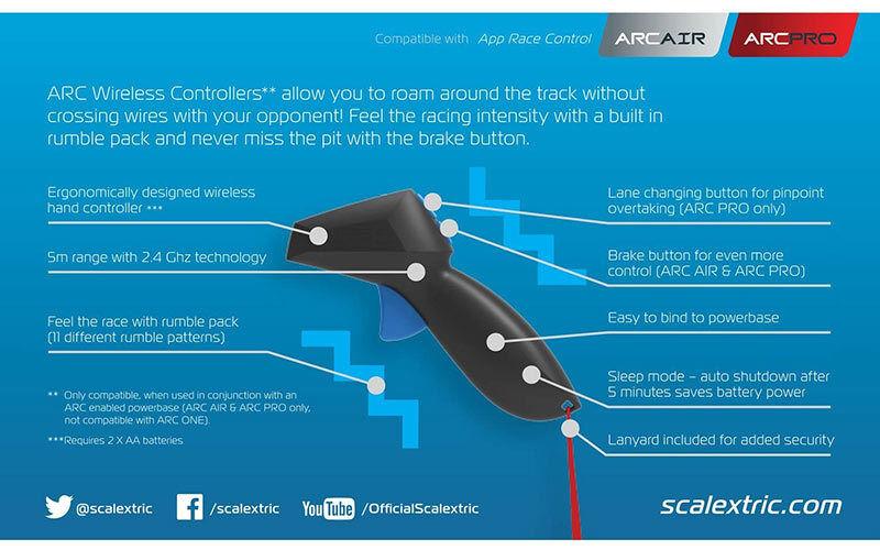Scalextric Digital Set SL203 jadlamracing mise en page Arc Pro Pro Pro 2 voiture de course des champions 233bc7
