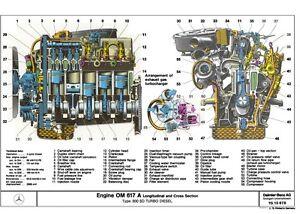 mercedes benz w123 w126 w116 om617 3 0l td engine workshop service rh ebay com au w123 service manual online w123 service manual download