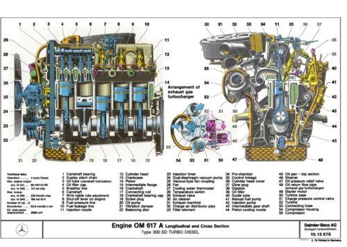 MERCEDES-BENZ W123 W126 W116 OM617 3.0L TD ENGINE WORKSHOP SERVICE REPAIR MANUAL