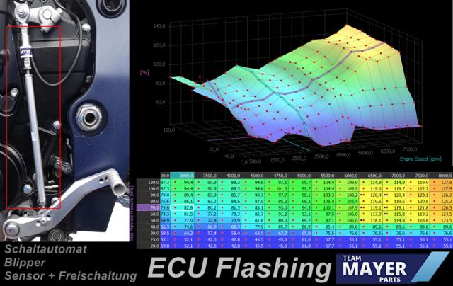 Circuit-breaker Quick Shifter/blipper ECU Flash Race Suzuki GSXR 1000 2017