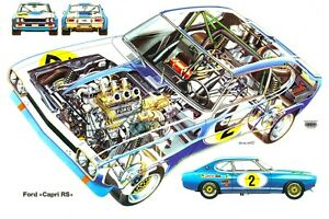 A3-Ford-Capri-Zakspeed-RS-Gr-4-Rally-Cut-A-way-Wall-Poster-Art-Picture-Print