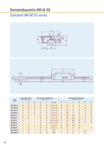 Miniatur Linearführung Kugelumlaufführung Schiene+Wagen MR15-ML-..