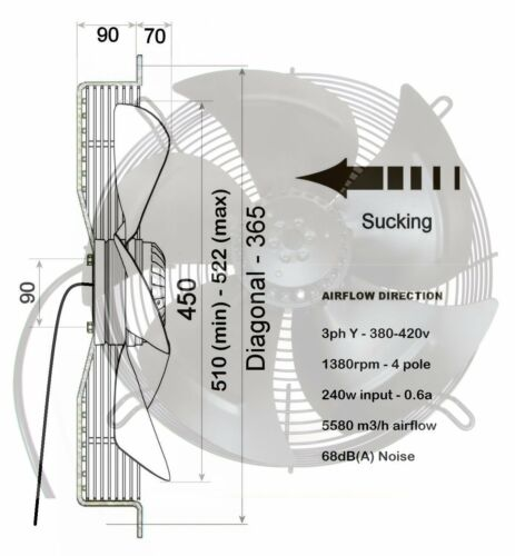 "3ph 400v Guard Mounted Axial 450mm 18/"" 4 Pole SUCKER Fan Quality cw flying lead"