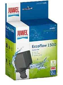 Ensemble de pompe Juwel Eccoflow 1500 pour produit réel 4022573857689 de Rio Vision Trigon