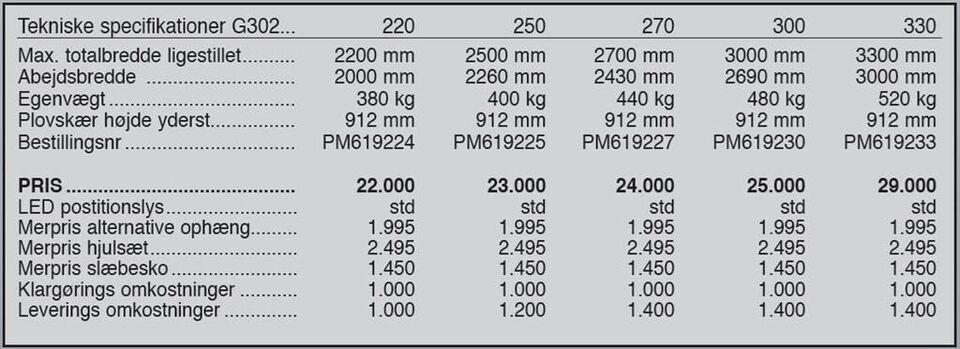 Sneplov, Sigma Pro G302 - 330 cm.