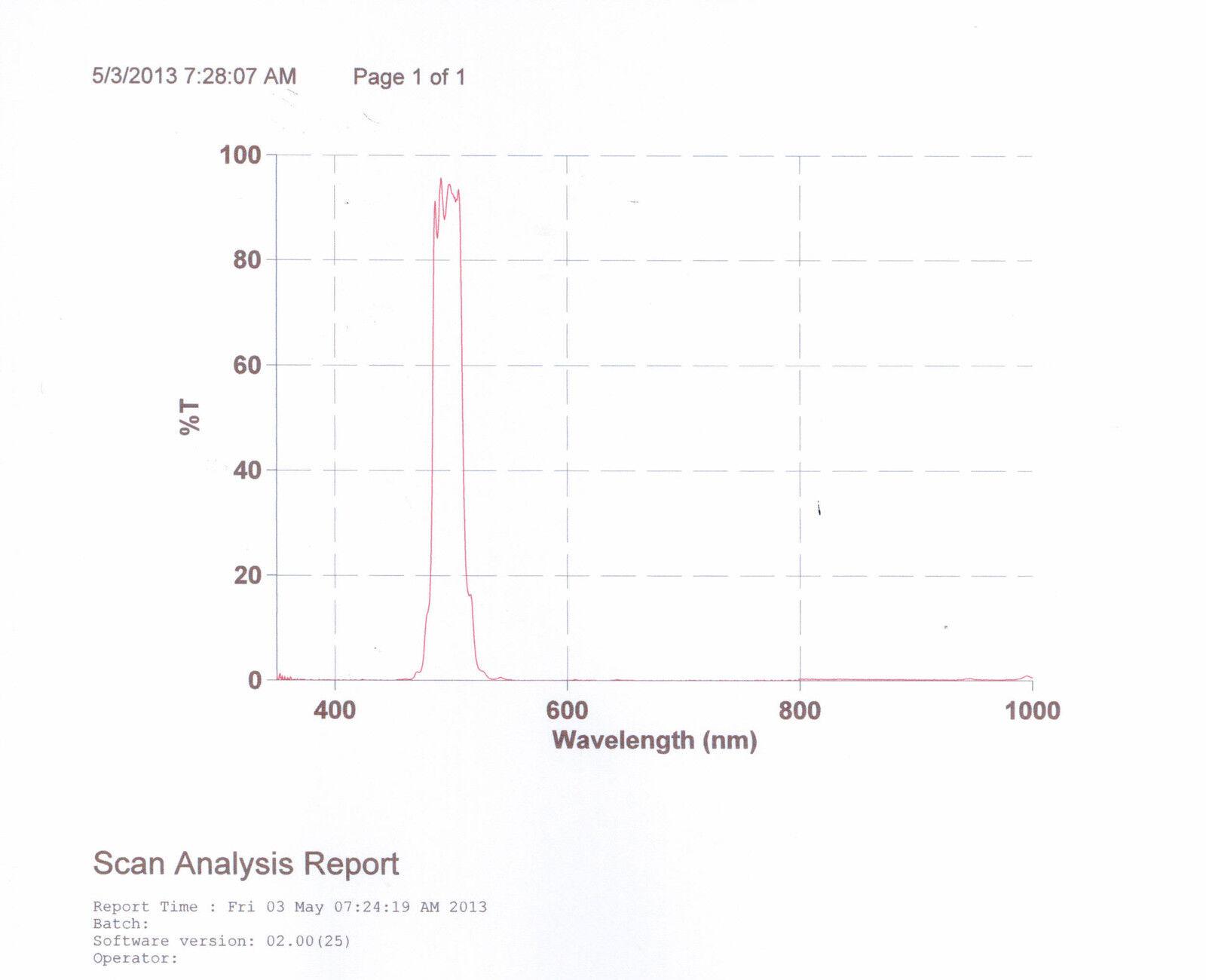 Optische Filter Astronomie Oiii&hb 495BP25 für Ccd 48mm 5.1cm Zerstäubt 90+%