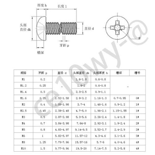 M2.5 M3 Black Stainless Steel Phillips Round Pan Head Machine Screws Bolts