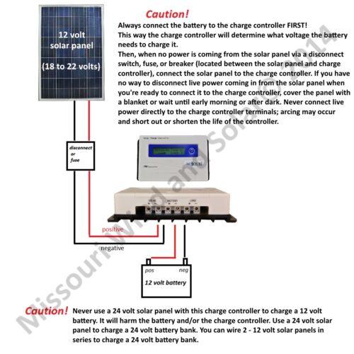 30 Amp 12 24 Volt Auto Detect PWM Digital Solar Panel Charge Controller