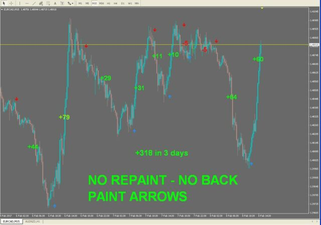 Forex station no repaint
