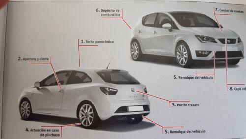 SEAT IBIZA 6j 6p 2008-2017 manual de instrucciones Portaglielo istruzioni Espanol