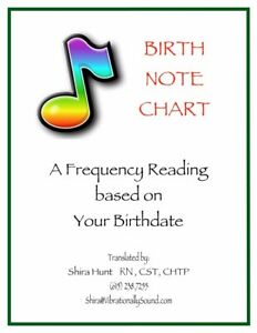 BIRTH-NOTE-CHART-READING-Perfect-Holiday-Gift-for-Friends-and-Family