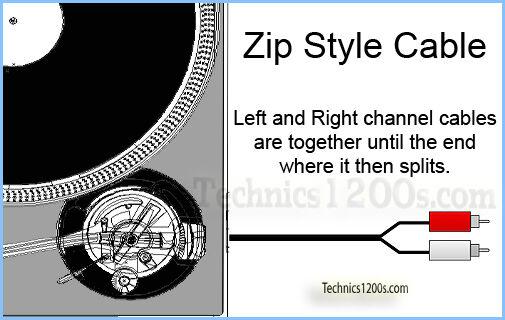 75Ω Ohm Technics 1200 1210 1210 1210 Cable RCA Fono Mogami Neutrik oro Tip Int. GND placa de circuito impreso 560ba4