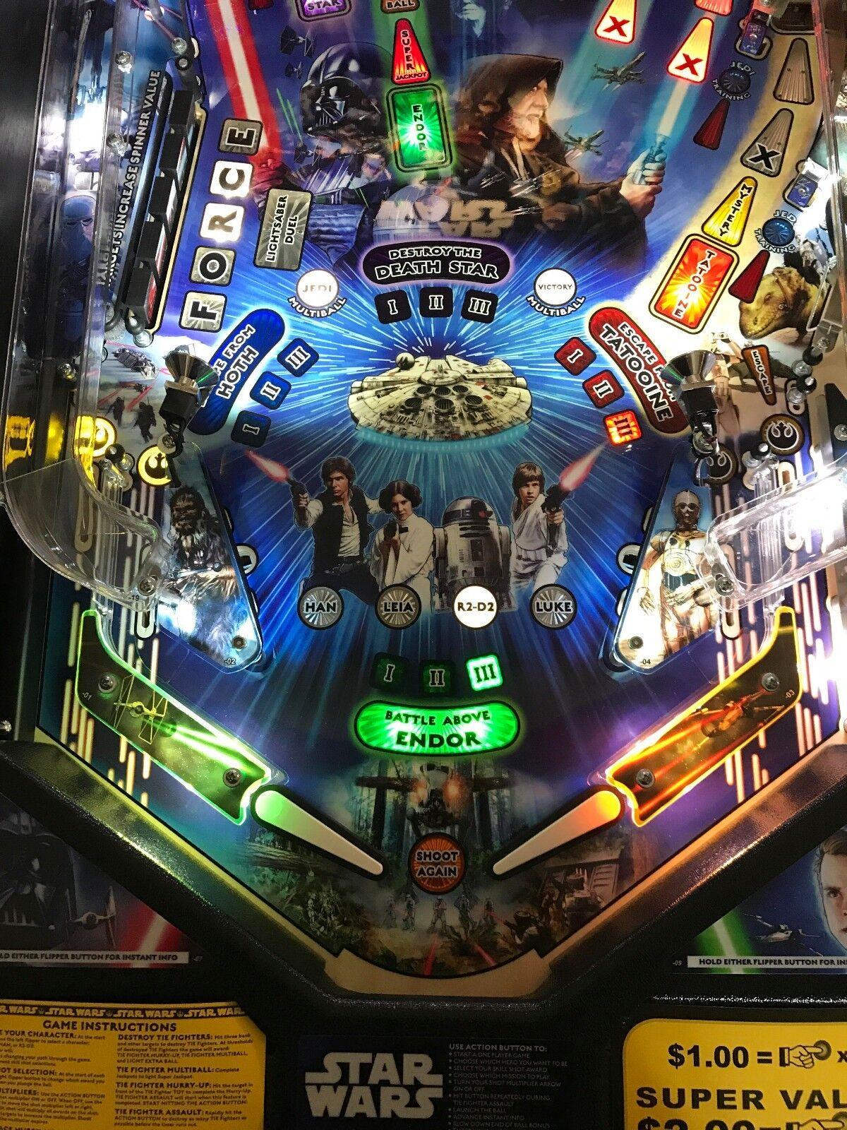 Slingshot & Return Lane Protector Set for Stern's Star Wars pinball machine