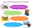 miniature 80 - 3D bébé enfants en bois puzzle Puzzle Jouets éducatifs Preschool Learning Toy UK