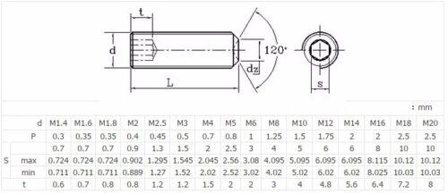 20PCS M1.6 M2 M2.5 Hexagon Socket Set Screws Headless Screws Grade 12.9 Black