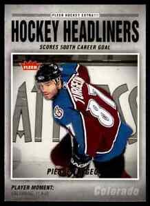 2006-07-Fleer-Hockey-Headliners-Pierre-Turgeon-HL12