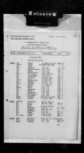 Heeresgruppe-Nord-Namentliche-Verlustlisten-Juni-1941-August-1943