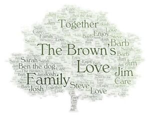 Personalised-OUR-FAMILY-TREE-Word-Art-Print-Gift-Home-Gift-Mother-039-s-Day