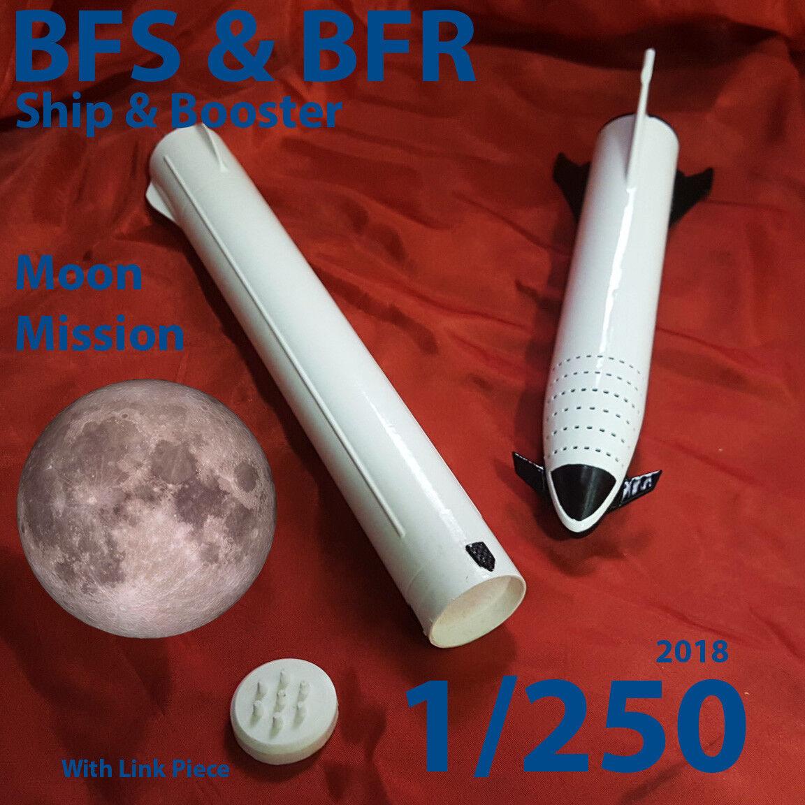 BFR 2018 (buques y repositorios) - 3 Modelo de impresión y pintura