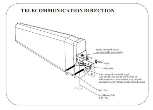 HUAWEI E8372 LTE Hotspot BELL Turbo Stick Wide Band Log Periodic yagi antenna